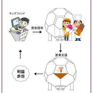 開業・起業資金0円