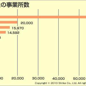 日本の国に兵糧が無いやうに成りたら、日本の人民を餌食にしてでも、後へは引かんと申して居るから