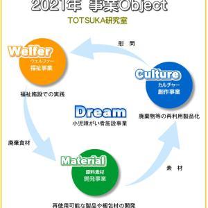 2021年 事業Object