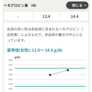 400ml献血(20日)