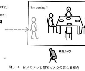 【英語本紹介】「英語の感覚」を身に付けるためには、「右脳を活性化することが必要」?!