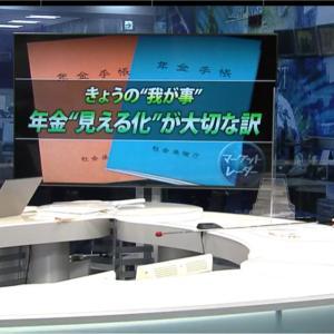 日経CNBC出演しました
