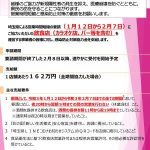 埼玉県感染防止対策協力金