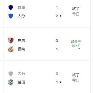 【サッカー⚽】天皇杯4回戦~大分トリニータ&ヴェルスパ大分~