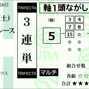 ★公開~購入馬券!★5番ジュランビル&和田騎手の手腕に期待!★阪神10R完結予想