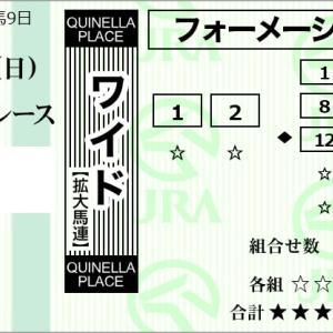 ★公開~購入馬券!★1枠2頭に魅力!★中山2R完結予想