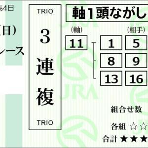 ★公開~秋華賞購入馬券!★11番フェアリーポルカに託す!★秋華賞完結予想