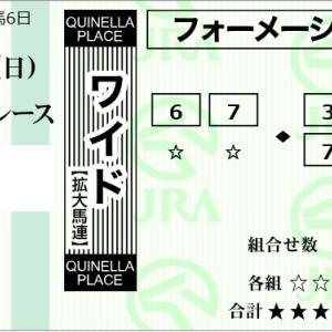 ★公開~購入馬券!★10月27日(日)★新潟・京都・東京1R完結予想