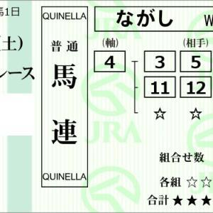 ★公開~購入馬券!★上位拮抗も4番テイエムクイーンに期待!★京都5R完結予想