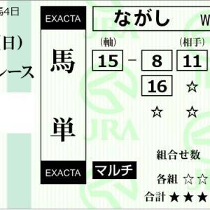 ★公開~購入馬券!★11月10日(日)★福島1R完結予想