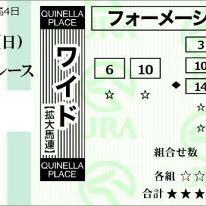 ★公開~購入馬券!★11月10日(日)★東京1R完結予想