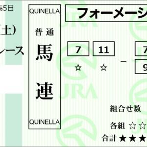 ★公開~購入馬券!★11月16日(土)★福島5R完結予想