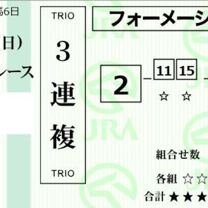 ★公開~購入馬券!★11月17日(日)★東京・京都1R完結予想
