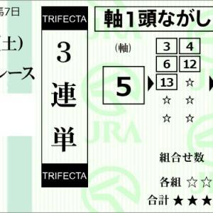 ★公開~購入馬券!★POG指名馬5番ヴィクターバローズに期待!★東京3R完結予想
