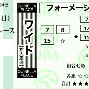 ★公開~購入馬券!★今日1日を占うワイド馬券!★小倉1R完結予想