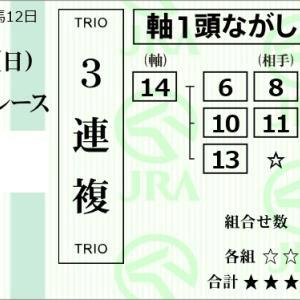 ★公開~購入馬券!★14番デンセツノマジョが確実に伸びる!!★東京7R完結予想