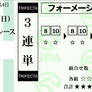 ★公開~新馬戦購入馬券!★POG指名馬8番レガトゥスに期待!★東京5R新馬戦完結予想