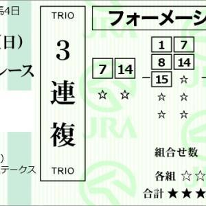 ★公開~マーメイドS購入馬券!★難解なレース~3連複37点勝負!★マーメイドS完結予想