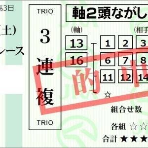 ★公開~購入購入馬券!★福島2R会心的中!★今日は頑張るぞ!★函館4R完結予想