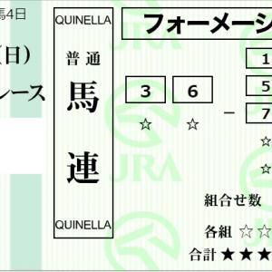 ★公開~購入馬券!★人気的妙味~3番スズカスペクトルに注目!★新潟4R完結予想