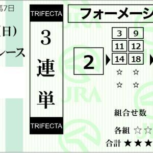 ★公開~神戸新聞杯購入馬券!★コントレイルは勝つ~2,3着馬にどんな馬が!?★神戸新聞杯完結予想