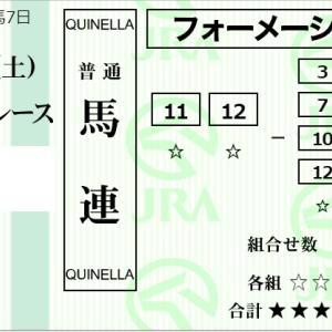 ★公開~購入馬券!★7枠2頭に期待!★中山8R完結予想