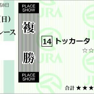 ★公開~購入馬券!★恒例~複勝転がし第4弾!★中山8R14番トッカータ!