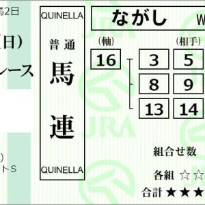 ★公開~購入馬券!★ビアンフェより16番カレンモエが良く見える!★函館SS完結予想
