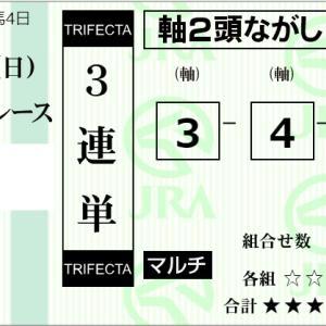 ★公開~購入馬券!★アラビアンナイトVSテンハッピーローズ!★東京12R完結予想