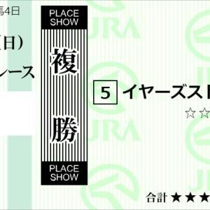 ★公開~購入馬券!★朝は人気薄の馬からの複勝転がしからスタート!★札幌・阪神1R完結予想