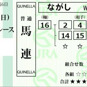 【複製】★公開~購入馬券!★16番ロジスピード本命抜擢!★東京5R完結予想