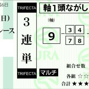 ★公開~購入馬券!★近走一息も9番ジェイケイエピファの決め手に期待!★東京8R完結予想