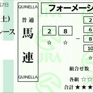 ★公開~購入馬券!★2番アイリッシュムーンと8番ペルソナデザインの2頭軸!★函館9R完結予想