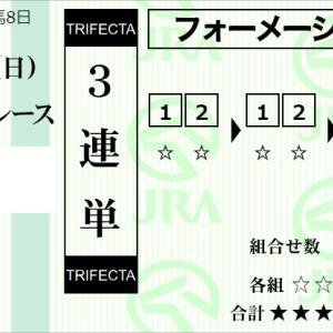 ★公開~購入馬券!★函館・新潟1Rは3連単や馬連0で勝負!★各競馬場1R完結予想