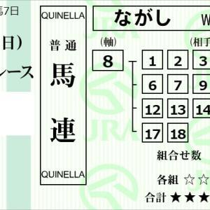 ★公開~購入馬券!★人気的な妙味のある8番スズカフェラリーの激走に期待!★中京9R完結予想