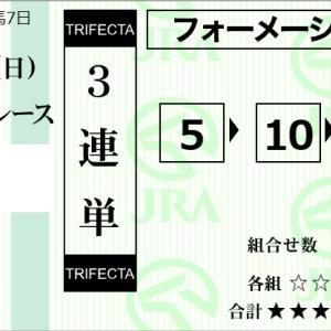 ★公開~購入馬券!★馬場状態からステラヴェローチェの逆転に期待!★神戸新聞杯完結予想