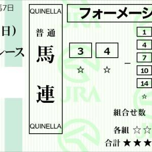 ★公開~購入馬券!★2枠の2頭に期待!★中京12R完結予想