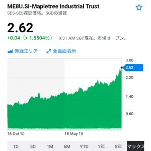 最高値更新⤴️⤴️ Mapletree industrial Trust