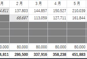 9月の副業所得