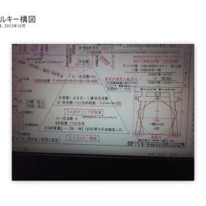 【複製】「♯八尾市(大阪府)」…【ヤオ】の語元は『西暦元年設定・基点』に起因する