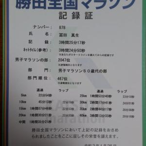2020勝田速報(したくないけど)