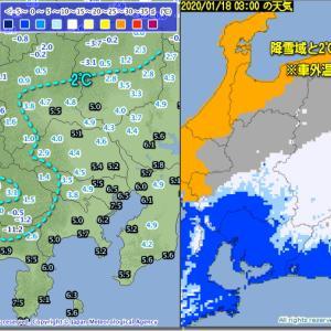南岸低気圧のち冬型強まらず日本海を気圧の谷通過。北極の寒気流出開始?(200118)