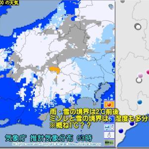 西~東日本中心 広範囲で大荒れ続く!立春寒波の可能性は?(200128)