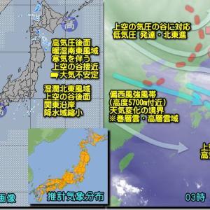 日中はまずまず、夜 日本海側から下り坂(201028)