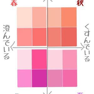 似合うピンクの選び方。