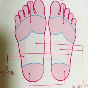 足の裏の色で健康チェック