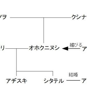 アマテラス・スサノヲ神話(4)