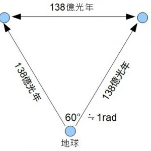 調和振動子の初歩的問題(5)