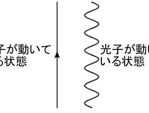 場の量子論とは何か?(4ー1)