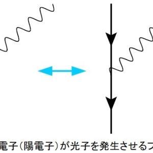 場の量子論とは何か?(4ー2)